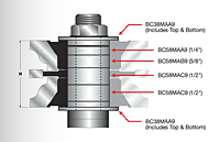 freud-bushing-main-imge